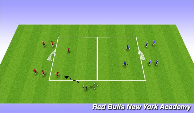 Football/Soccer Session Plan Drill (Colour): 2 vs 1