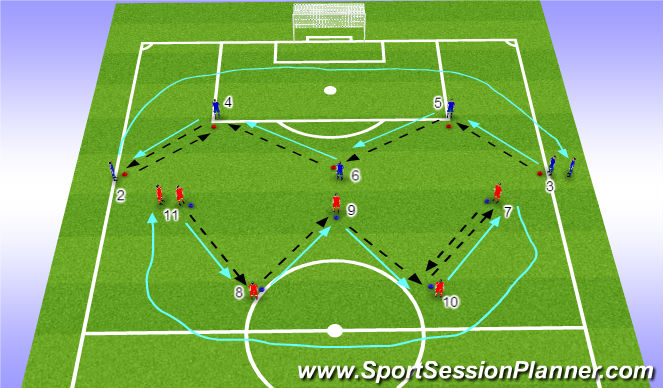 Football/Soccer Session Plan Drill (Colour): Full Width Positional Play