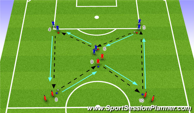 Football/Soccer Session Plan Drill (Colour): Positional Play Centre Pitch