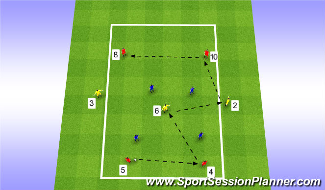 Football/Soccer Session Plan Drill (Colour): Passing Out Wide