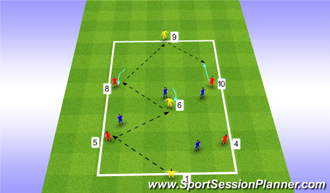 Football/Soccer Session Plan Drill (Colour): Passing Through The Centre