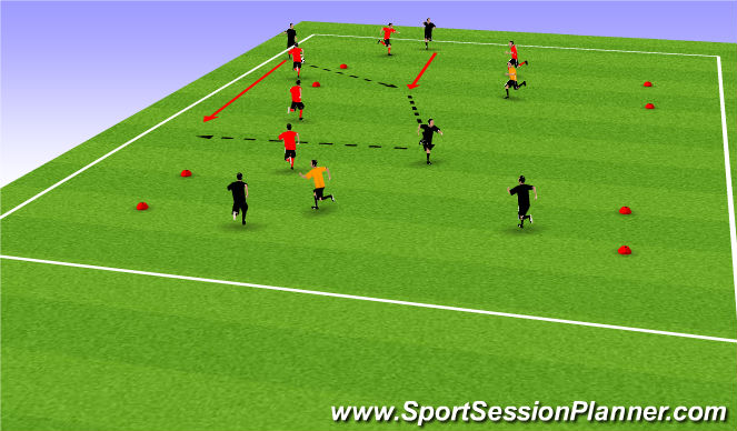 Football/Soccer Session Plan Drill (Colour): Gate Possession-No Direction