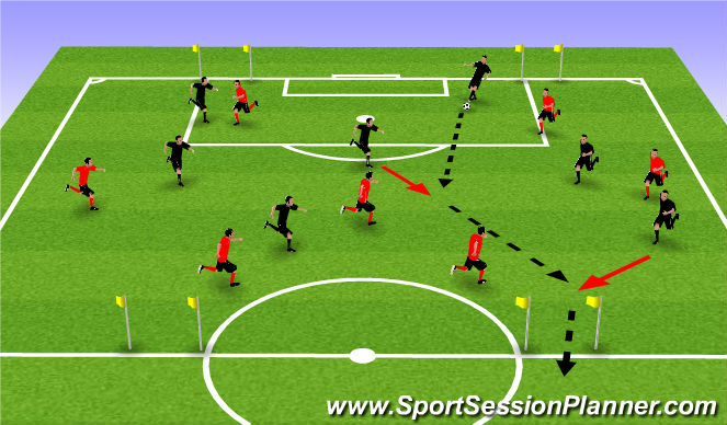 Football/Soccer Session Plan Drill (Colour): Four Gate Game