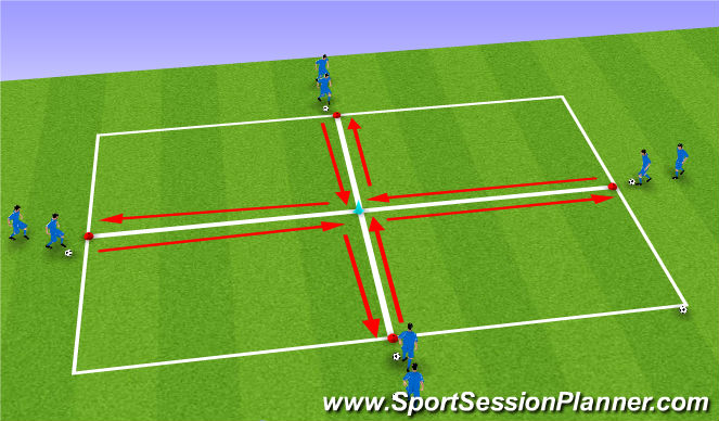Football/Soccer Session Plan Drill (Colour): 1 v 1 Skills
