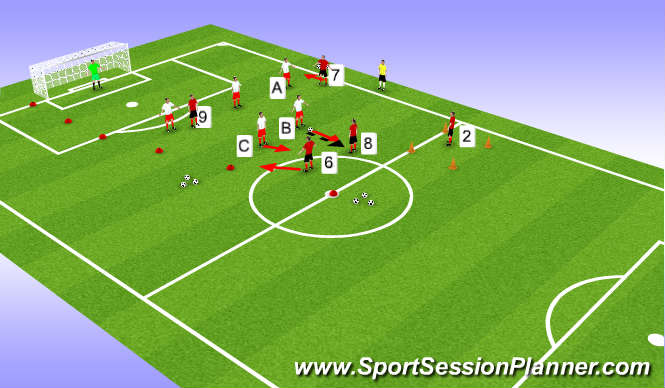 Football/Soccer Session Plan Drill (Colour): Wing Play 3