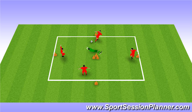 Football/Soccer Session Plan Drill (Colour): Rondo porteros
