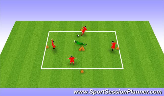 Fútbol Ejercicio del Plan de Sesiones (Color): Rondo porteros