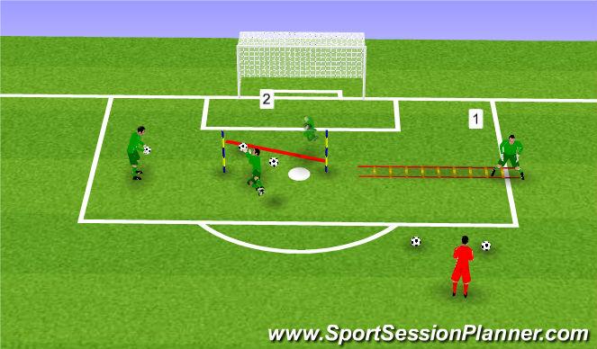 Football/Soccer Session Plan Drill (Colour): Coordinacion balón abajo arriba