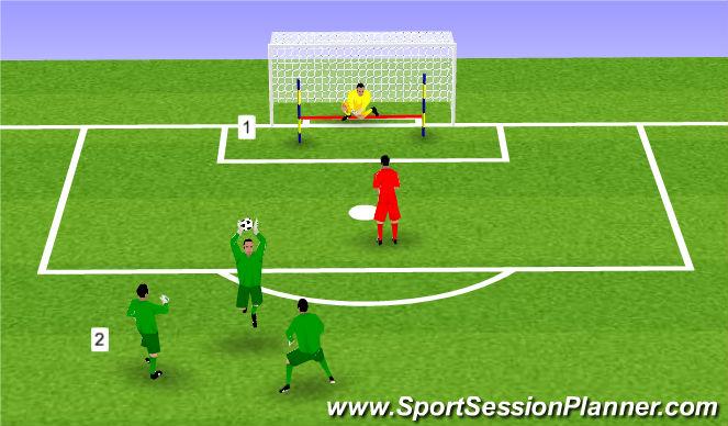 Fútbol Ejercicio del Plan de Sesiones (Color): Velocidad reacción