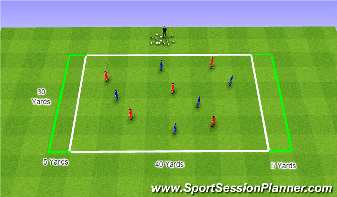 Football/Soccer Session Plan Drill (Colour): SSG - Turning & Control