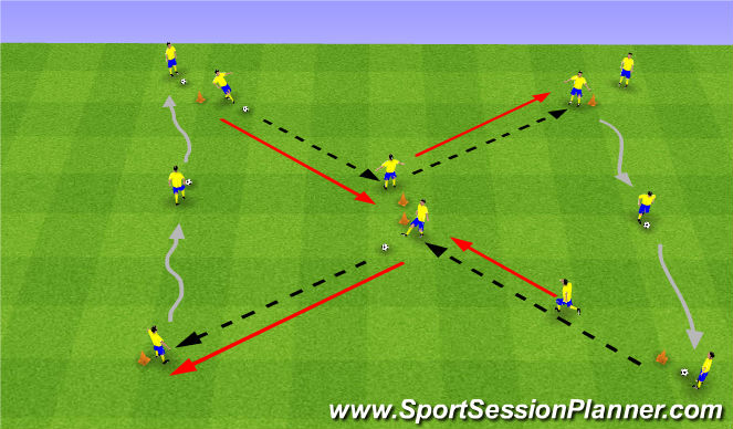 Football/Soccer Session Plan Drill (Colour): Passing Tech.