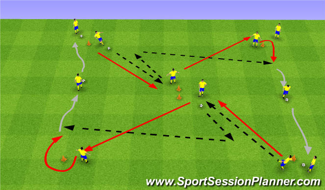 Football/Soccer Session Plan Drill (Colour): Pasing Tech. (2)