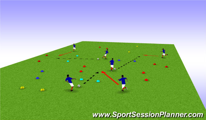 Football/Soccer Session Plan Drill (Colour): Partner Passing w/ Gates