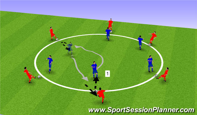 Football/Soccer Session Plan Drill (Colour): Technical Warm up (turning and receiving)