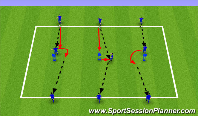 Football/Soccer Session Plan Drill (Colour): Turning and Receiving with static pressure