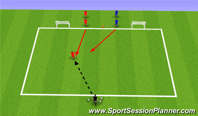 Football/Soccer Session Plan Drill (Colour): 1v1 Receiving game