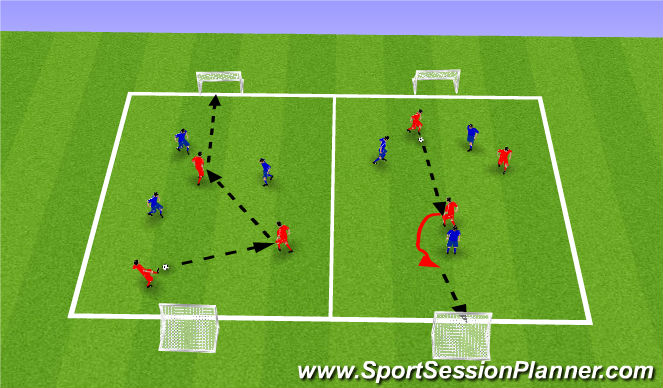 Football/Soccer Session Plan Drill (Colour): 3v3 or 4v4 Match play