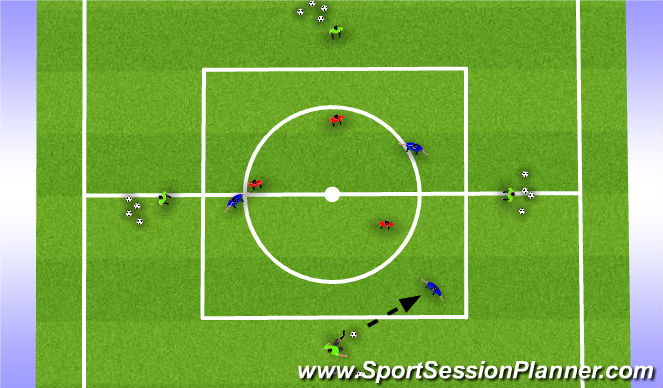 Football/Soccer Session Plan Drill (Colour): Combination with Midfield 3 - MDG