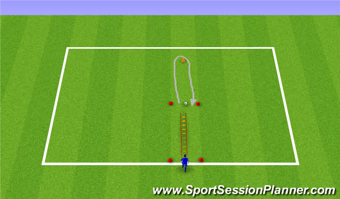Football/Soccer Session Plan Drill (Colour): Station 1 SAQ