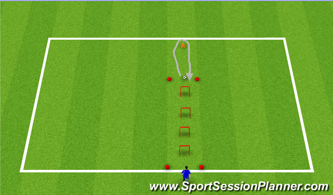 Football/Soccer Session Plan Drill (Colour): Station 2 SAQ