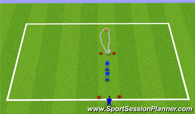 Football/Soccer Session Plan Drill (Colour): Station 5 SAQ