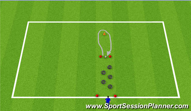 Football/Soccer Session Plan Drill (Colour): Station 6 SAQ