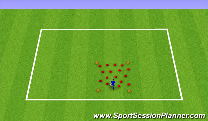 Football/Soccer Session Plan Drill (Colour): Station 7 SAQ