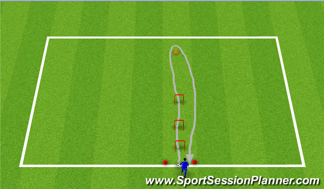 Football/Soccer Session Plan Drill (Colour): Station 8 SAQ
