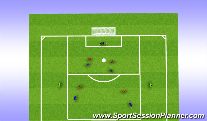 Football/Soccer Session Plan Drill (Colour): Combination play in the final 3rd - MDG