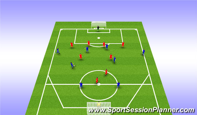 Football/Soccer Session Plan Drill (Colour): Combination in final 1/3 SSG
