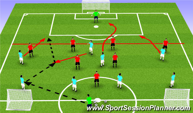 Football/Soccer Session Plan Drill (Colour): Functional/small sided
