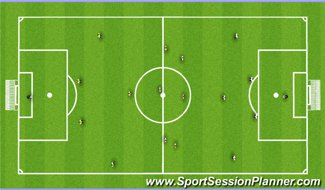 Football/Soccer Session Plan Drill (Colour): 8 v 8 game