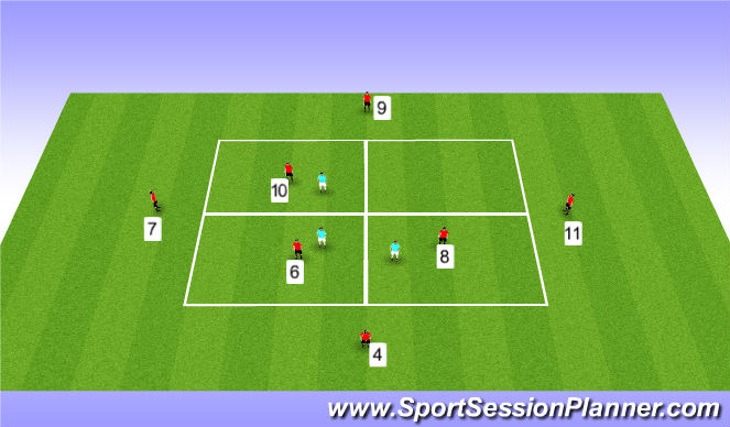 Football/Soccer Session Plan Drill (Colour): Grid work