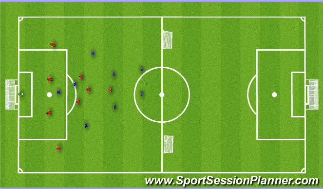 Football/Soccer Session Plan Drill (Colour): Expanded activity