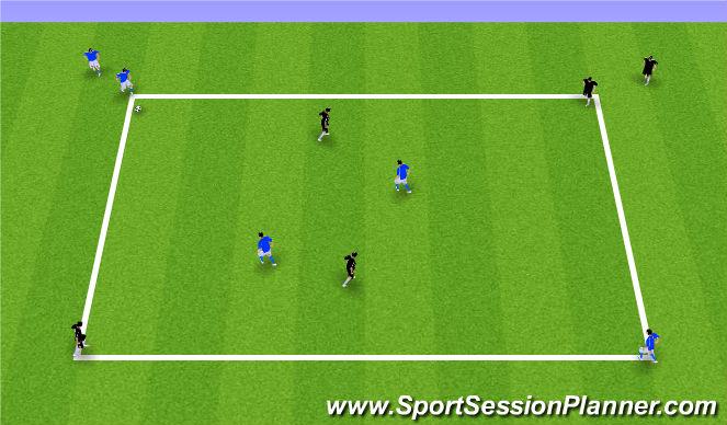 Football/Soccer Session Plan Drill (Colour): 3v2's (GU12)