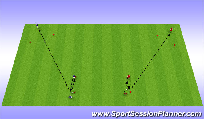 Football/Soccer Session Plan Drill (Colour): Ajax Passing