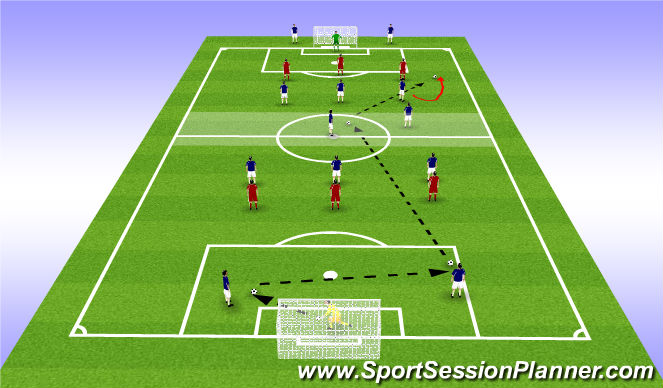 Football/Soccer Session Plan Drill (Colour): Clever and Creative Play