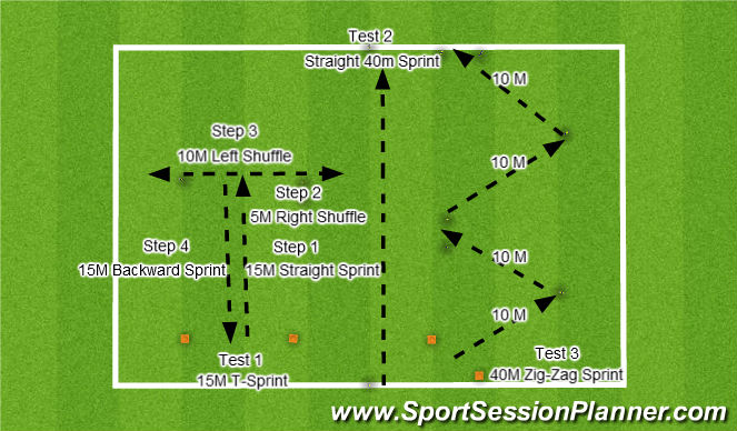 Football/Soccer Session Plan Drill (Colour): Fitness Testing