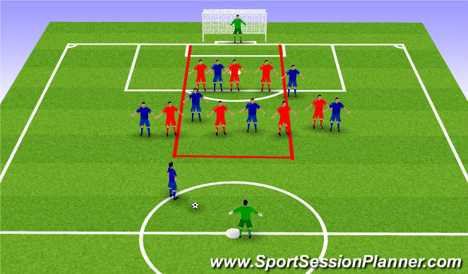 Football/Soccer Session Plan Drill (Colour): RED ZONE