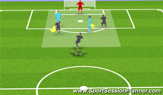 Football/Soccer Session Plan Drill (Colour): 2 v 2 + 1