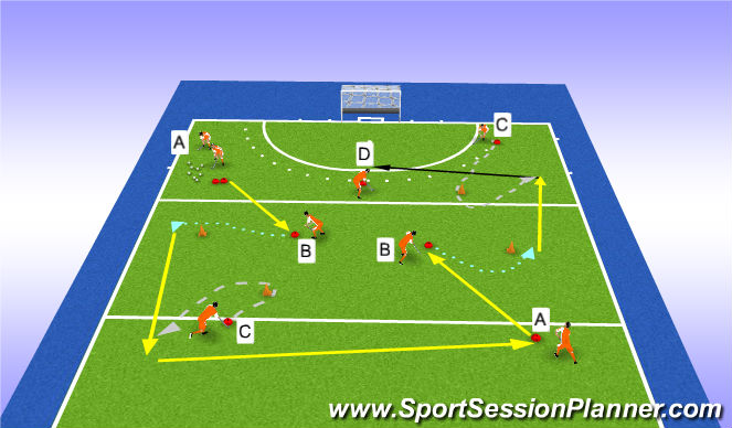 Hockey Session Plan Drill (Colour): warmup passing