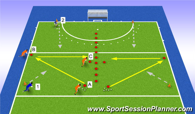 Hockey Session Plan Drill (Colour): 3v2