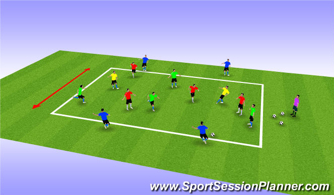 Football/Soccer Session Plan Drill (Colour): 4v4+2 to Targets