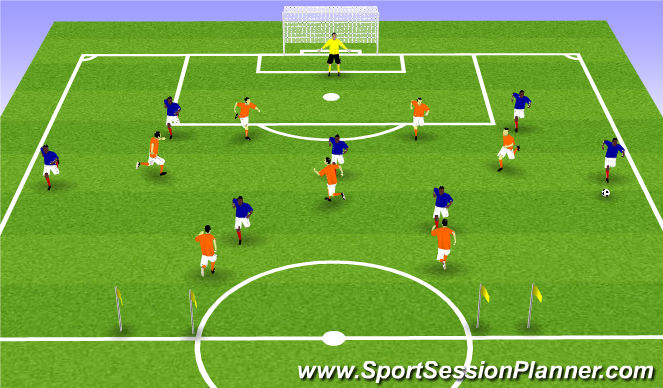 Football/Soccer Session Plan Drill (Colour): 7v7+1 GK