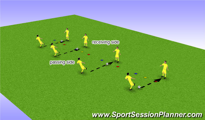 Football/Soccer Session Plan Drill (Colour): Ball Controll  - Intro to getting body in line with ball
