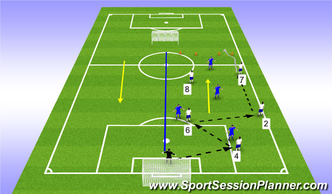 Football/Soccer Session Plan Drill (Colour): 6v5 build out SSG