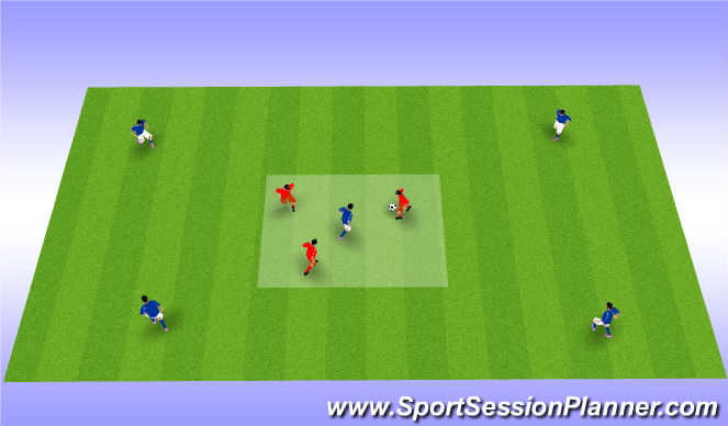 Football/Soccer Session Plan Drill (Colour): CM Switching point of attack 3v1 to 4v3