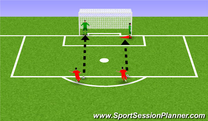 Football/Soccer Session Plan Drill (Colour): warm up hands and legs