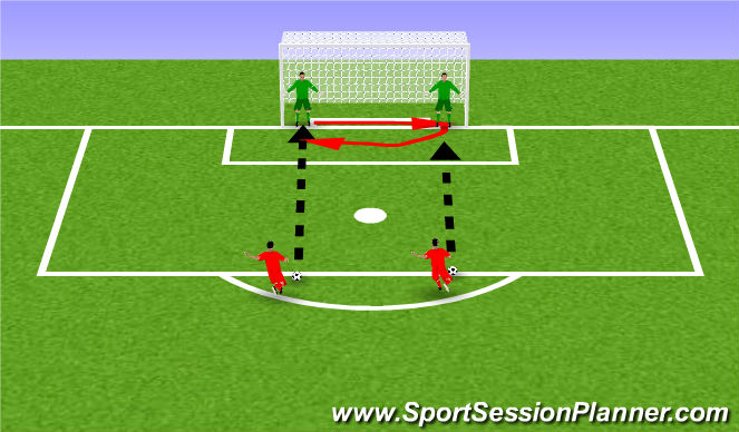 Football/Soccer Session Plan Drill (Colour): Progression to diving