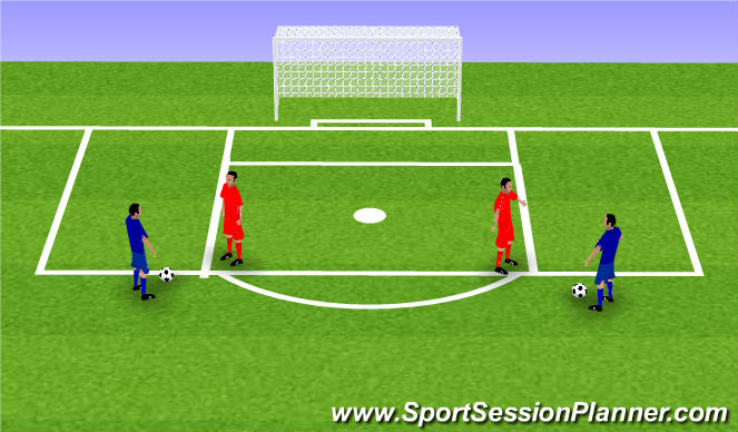 Football/Soccer Session Plan Drill (Colour): Blocking & Patience